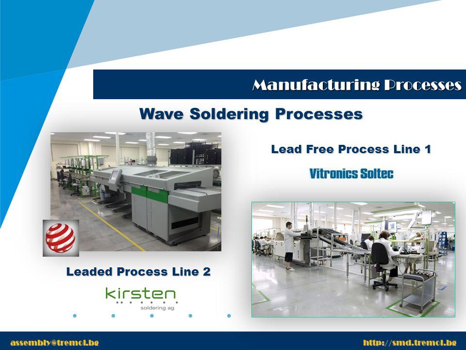 www.tremol.bg Manufacturing Processes www.tremol.bg assembly@tremol.bg http://smd.tremol.bg Conformal Coating Process SL 940