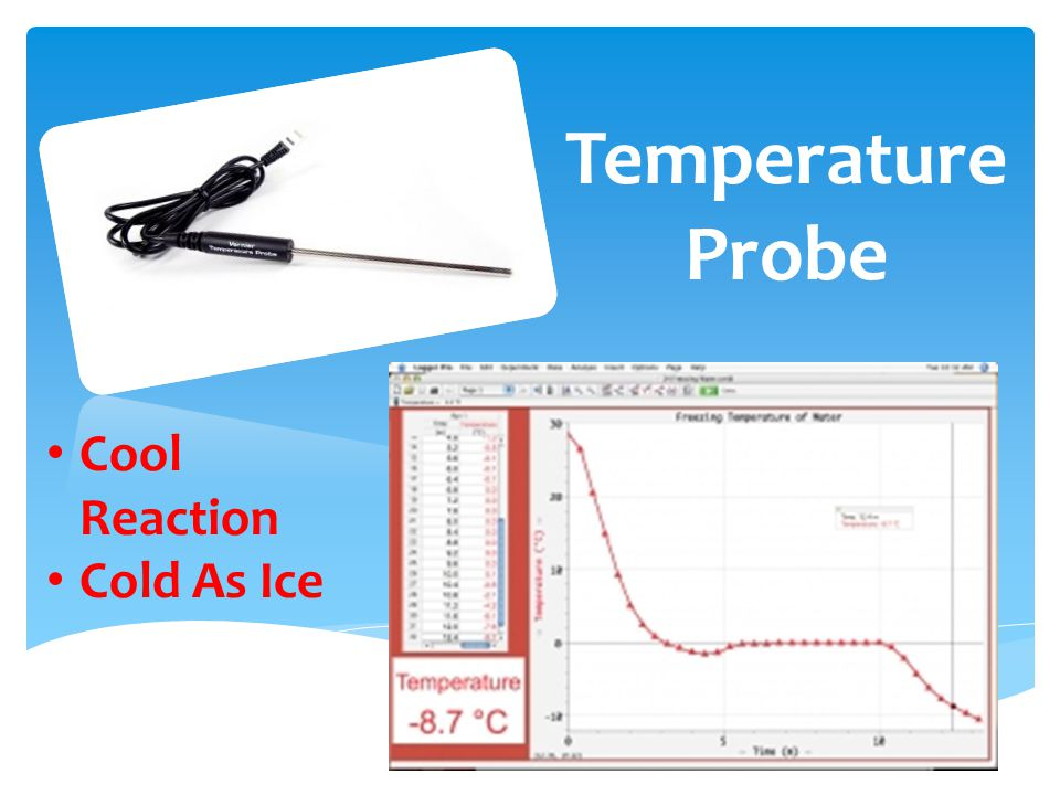 Temperature Probe Cool Reaction Cold As Ice
