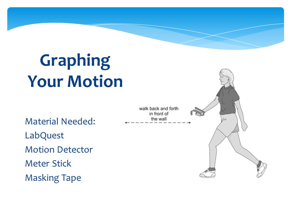 Material Needed: LabQuest Motion Detector Meter Stick Masking Tape Graphing Your Motion