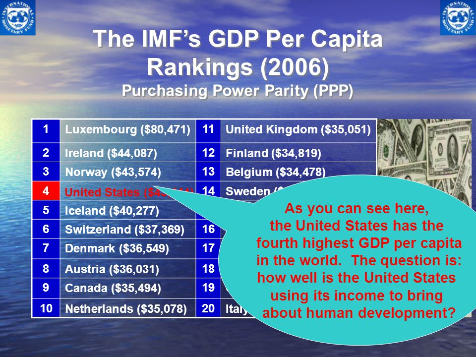 1Luxembourg ($80,471)11United Kingdom ($35,051) 2Ireland ($44,087)12Finland ($34,819) 3Norway ($43,574)13Belgium ($34,478) 414Sweden ($34,409) 5Iceland ($40,277)15Qatar ($33,049) 6Switzerland ($37,369)16Australia ($32,938) 7Denmark ($36,549)17Singapore ($32,867) 8Austria ($36,031)18Japan ($32,647) 9Canada ($35,494)19Germany ($31,095) 10Netherlands ($35,078)20Italy ($30,732) United States ($43,444) The IMF's GDP Per Capita Rankings (2006) Purchasing Power Parity (PPP) As you can see here, the United States has the fourth highest GDP per capita in the world.