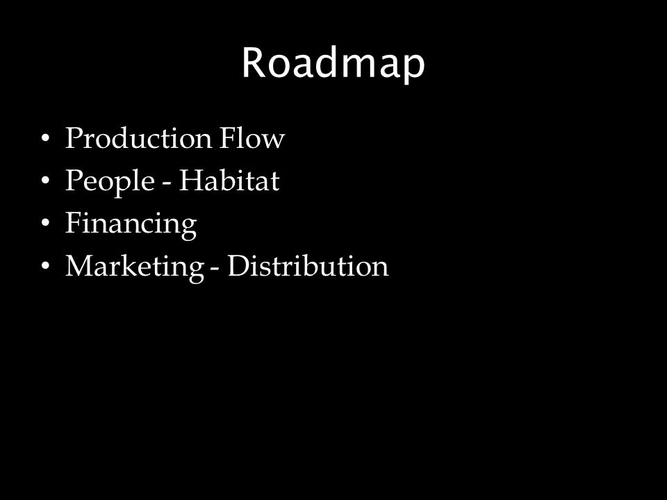 Roadmap Production Flow People - Habitat Financing Marketing - Distribution