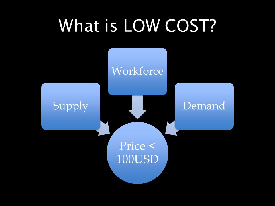 What is LOW COST Price < 100USD SupplyWorkforceDemand