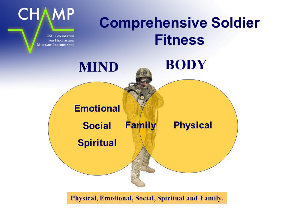 Comprehensive Soldier Fitness MIND BODY Emotional Social Spiritual Physical Physical, Emotional, Social, Spiritual and Family.