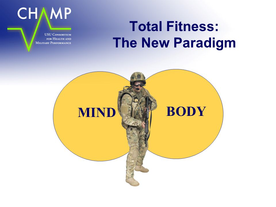 Total Fitness Domains MIND BODY Spiritual Psychological Behavioral Social Physical Nutritional Medical Environmental