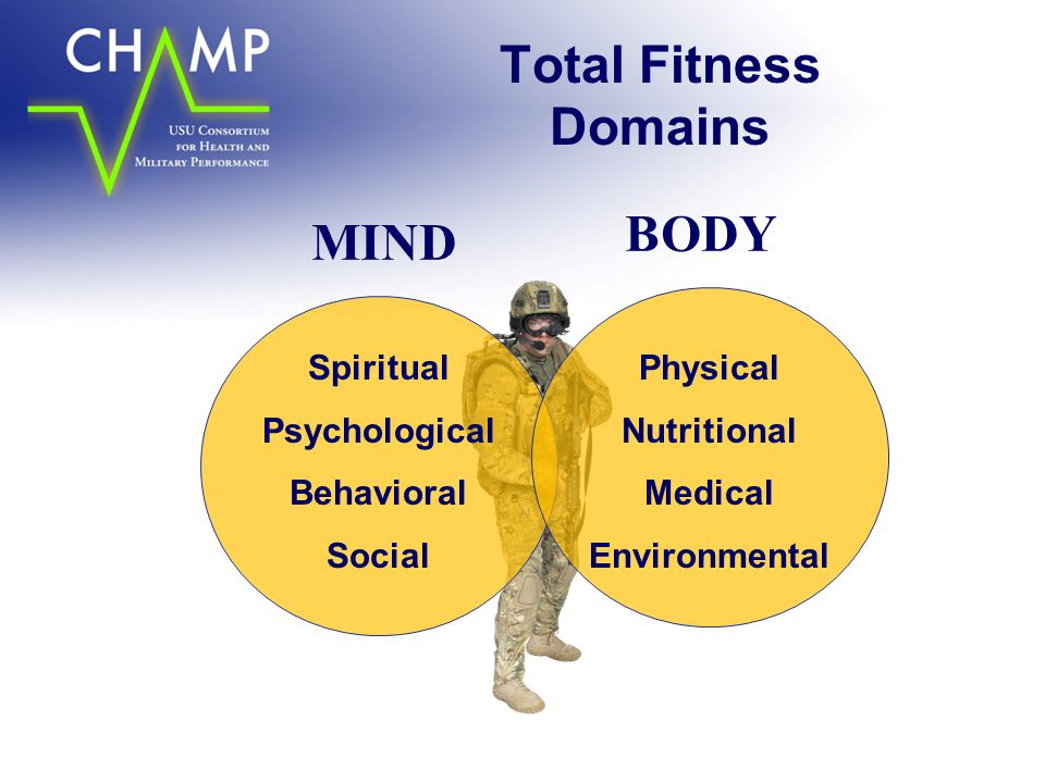 DoD Fitness Programs