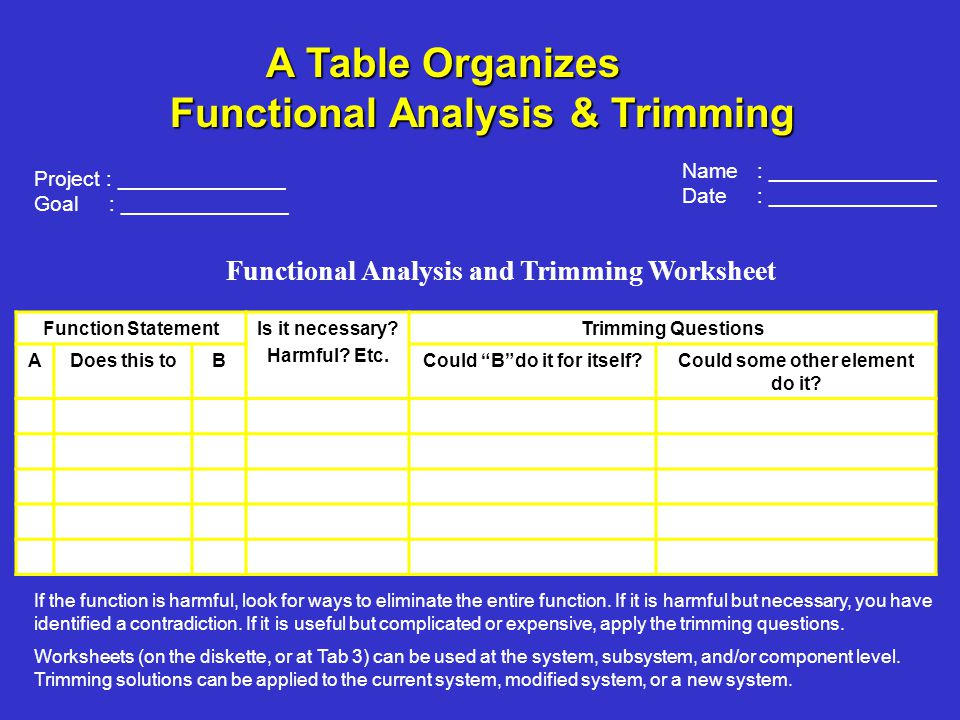 A Table Organizes Functional Analysis & Trimming Project : ______________ Goal : ______________ Name : ______________ Date : ______________ Functional Analysis and Trimming Worksheet Function StatementIs it necessary.