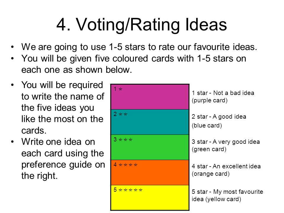 4. Voting/Rating Ideas We are going to use 1-5 stars to rate our favourite ideas.