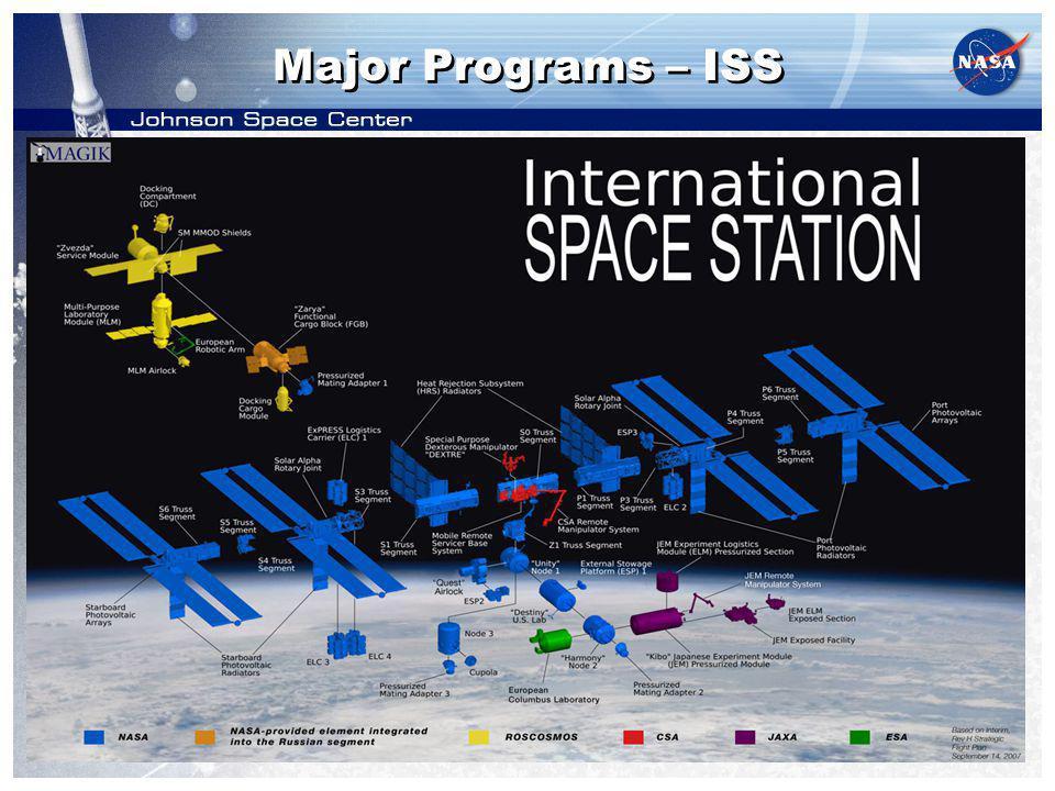 5 Major Programs – ISS