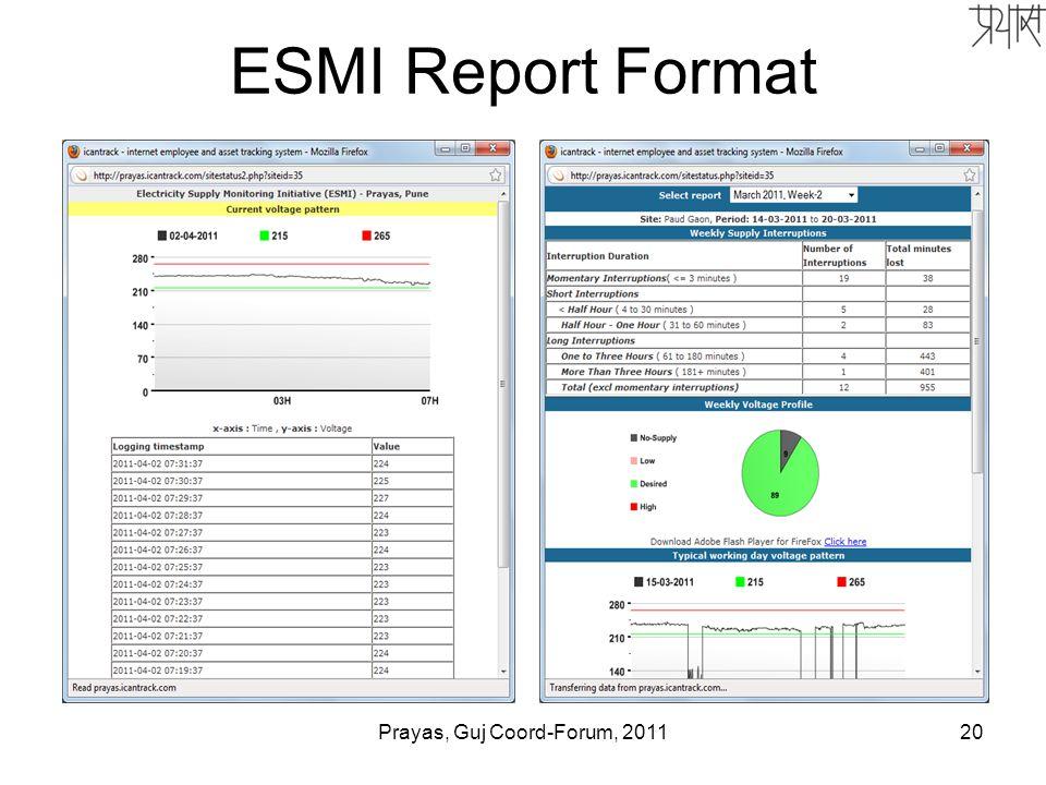 ESMI Report Format 20Prayas, Guj Coord-Forum, 2011