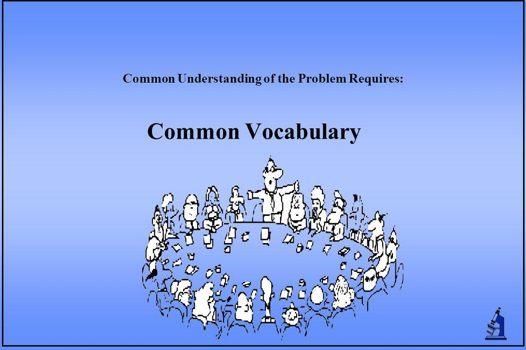 Common Vocabulary Common Understanding of the Problem Requires: