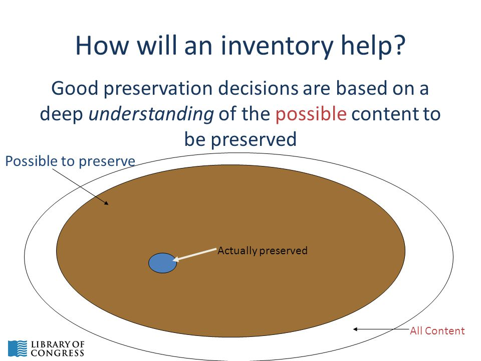 How will an inventory help.