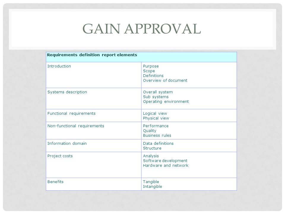 GAIN APPROVAL Requirements definition report elements IntroductionPurpose Scope Definitions Overview of document Systems descriptionOverall system Sub