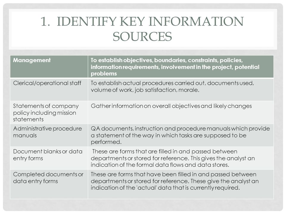 1. IDENTIFY KEY INFORMATION SOURCES ManagementTo establish objectives, boundaries, constraints, policies, information requirements, involvement in the
