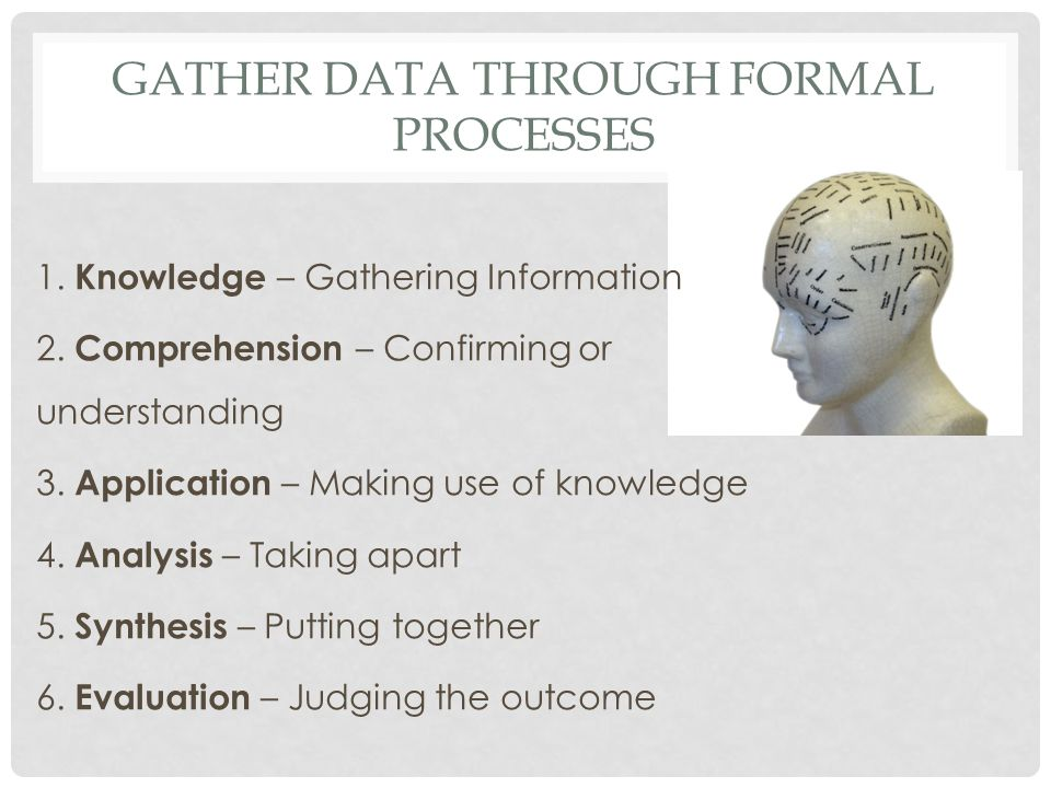 GATHER DATA THROUGH FORMAL PROCESSES 1. Knowledge – Gathering Information 2. Comprehension – Confirming or understanding 3. Application – Making use o