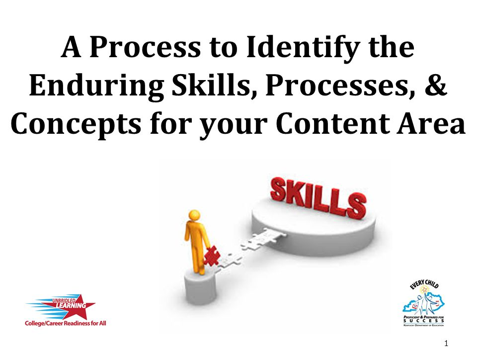 A Process to Identify the Enduring Skills, Processes, & Concepts for your Content Area 1