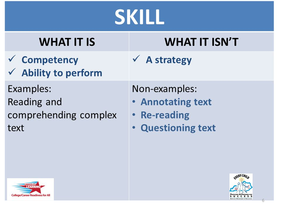 SKILL WHAT IT ISWHAT IT ISN'T Competency Ability to perform A strategy Examples: Reading and comprehending complex text Non-examples: Annotating text Re-reading Questioning text 6