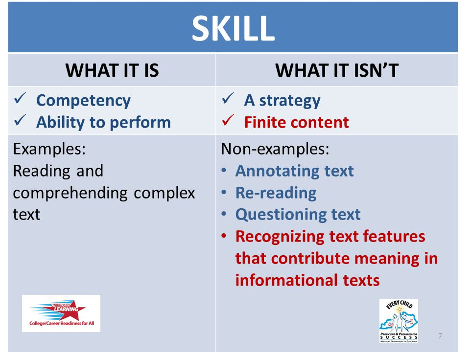 ENDURING LEARNING WHAT IT ISWHAT IT ISN'T A sub skill Explicit content knowledge An activity A skill with limited application A strategy for learning 28