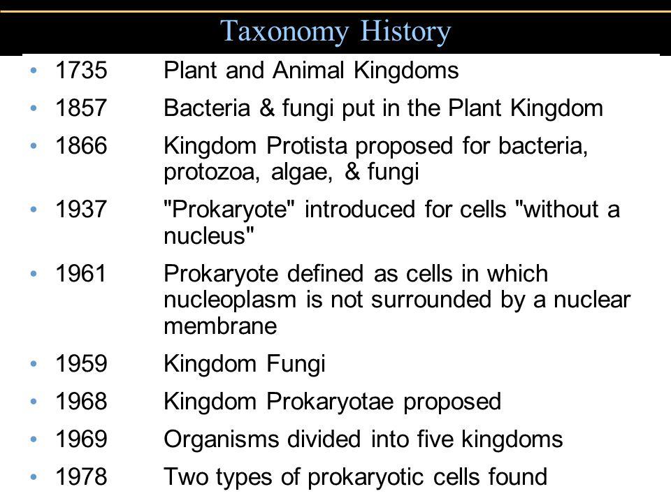 Copyright © 2004 Pearson Education, Inc., publishing as Benjamin Cummings Taxonomy History 1735Plant and Animal Kingdoms 1857Bacteria & fungi put in t