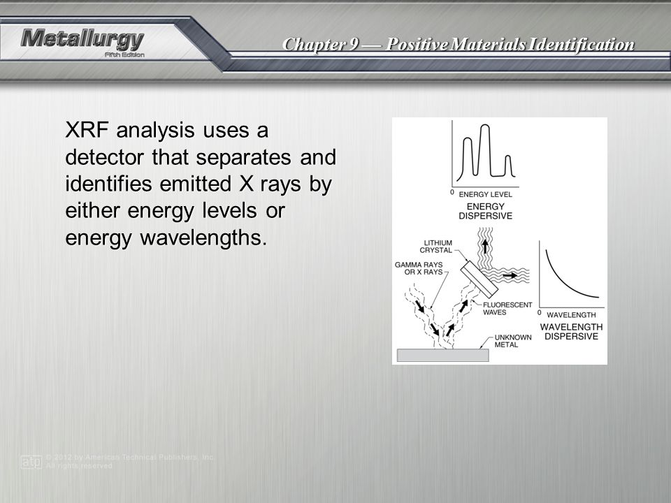 Chapter 9 — Positive Materials Identification XRF analysis uses a detector that separates and identifies emitted X rays by either energy levels or energy wavelengths.