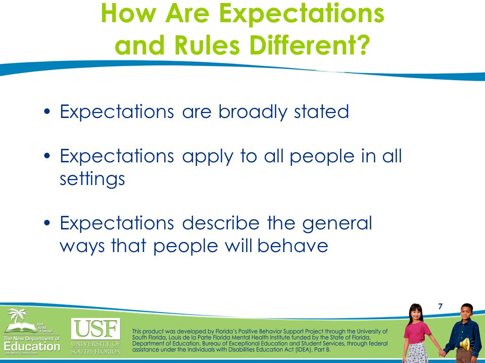 6 How Are Expectations and Rules Similar? Both should be limited in number (3-5) Both should be positively stated Both should be aligned with the scho