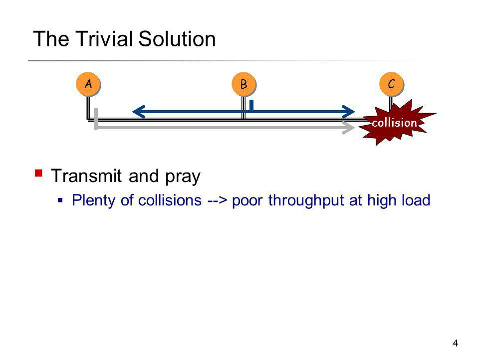 4 The Trivial Solution  Transmit and pray  Plenty of collisions --> poor throughput at high load A A C C B B collision