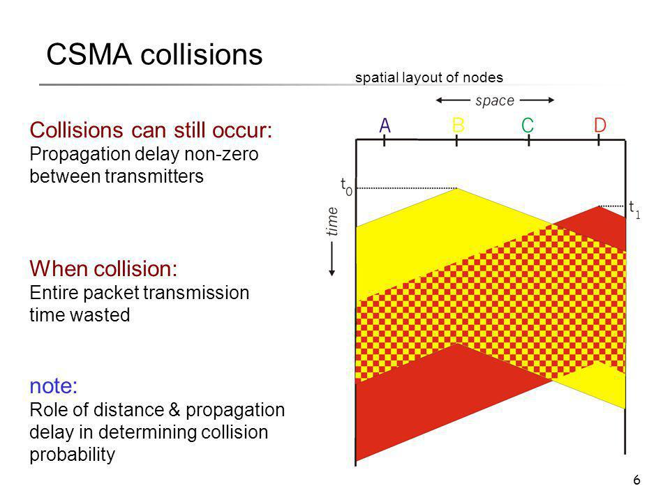 7 CSMA/CD (Collision Detection)  Keep listening to channel  While transmitting  If (Transmitted_Signal != Sensed_Signal)  Sender knows it's a Collision  ABORT
