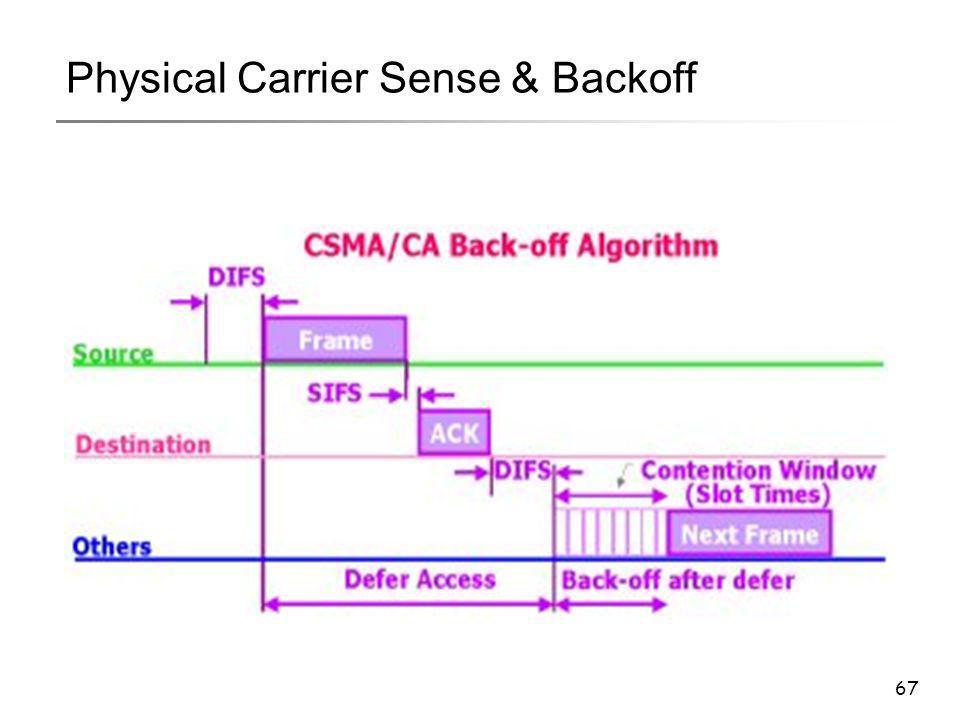 67 Physical Carrier Sense & Backoff