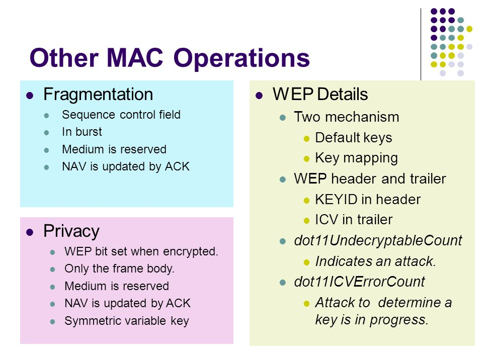 Other MAC Operations Fragmentation Sequence control field In burst Medium is reserved NAV is updated by ACK Privacy WEP bit set when encrypted.