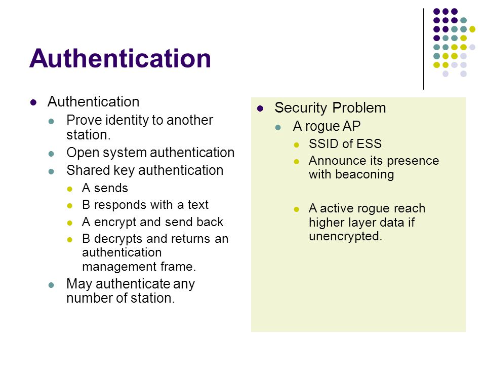 Authentication Prove identity to another station.
