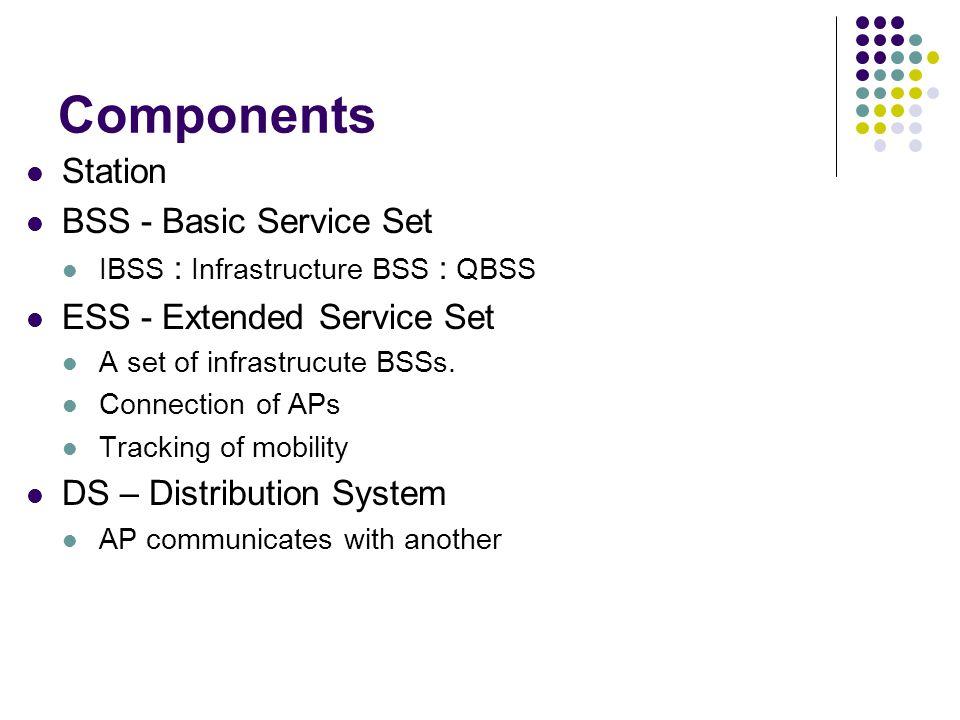 Components Station BSS - Basic Service Set IBSS : Infrastructure BSS : QBSS ESS - Extended Service Set A set of infrastrucute BSSs.