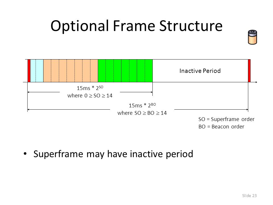 Slide 23 Optional Frame Structure Superframe may have inactive period 15ms * 2 BO where SO  BO  14 15ms * 2 SO where 0  SO  14 SO = Superframe order BO = Beacon order Inactive Period