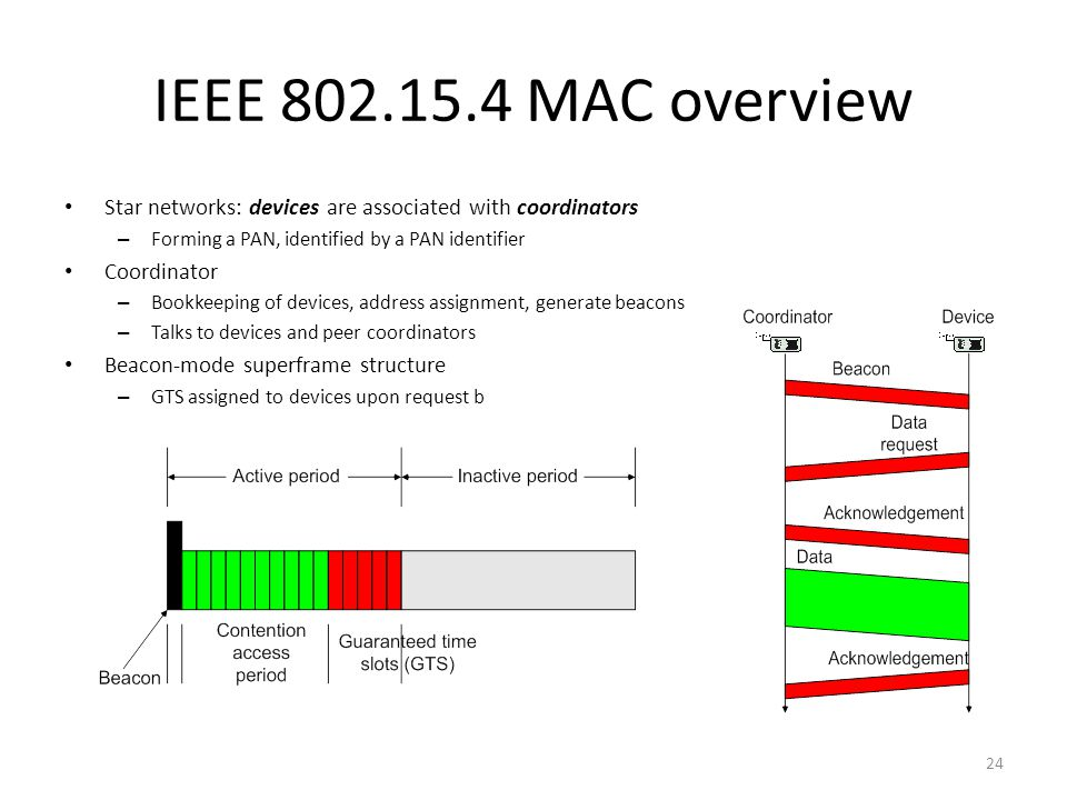 IEEE 802.15.4 MAC overview Star networks: devices are associated with coordinators – Forming a PAN, identified by a PAN identifier Coordinator – Bookkeeping of devices, address assignment, generate beacons – Talks to devices and peer coordinators Beacon-mode superframe structure – GTS assigned to devices upon request b 24
