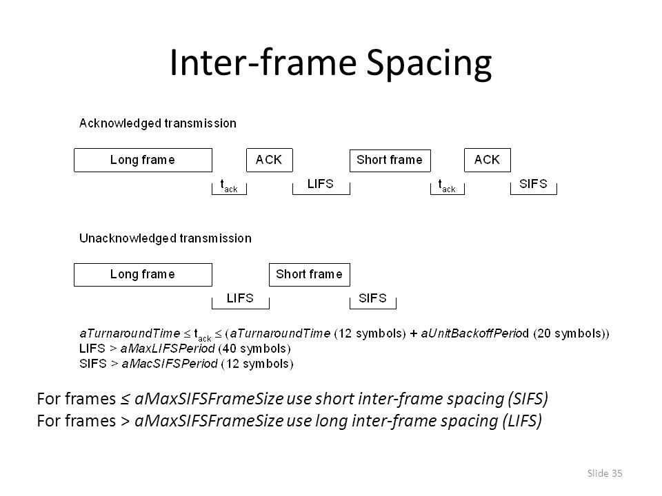Slide 35 Inter-frame Spacing For frames ≤ aMaxSIFSFrameSize use short inter-frame spacing (SIFS) For frames > aMaxSIFSFrameSize use long inter-frame spacing (LIFS)