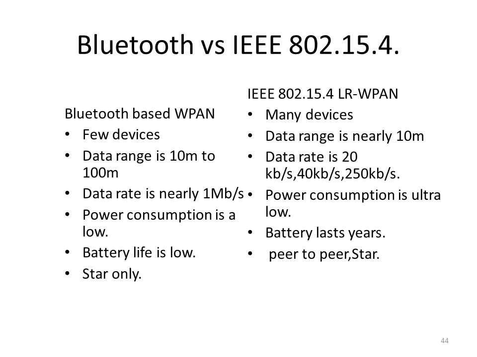 Bluetooth vs IEEE 802.15.4.