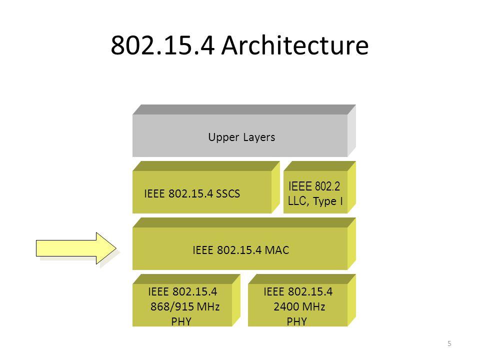 IEEE 802.15.4 MAC Upper Layers IEEE 802.15.4 SSCS IEEE 802.2 LLC, Type I IEEE 802.15.4 2400 MHz PHY IEEE 802.15.4 868/915 MHz PHY 802.15.4 Architectur