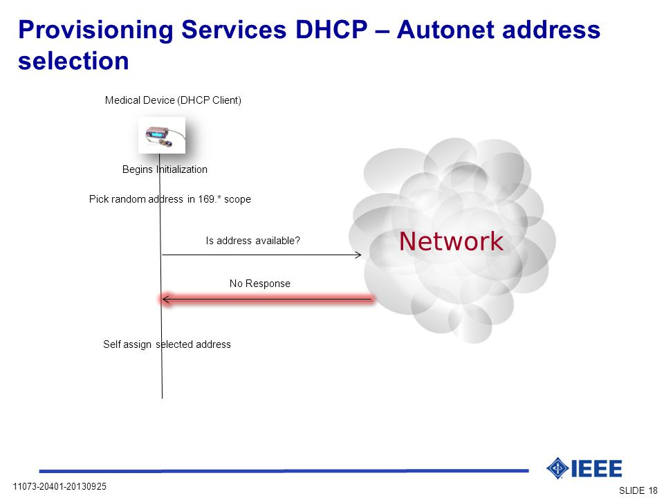 11073-20401-20130925 SLIDE 18 Provisioning Services DHCP – Autonet address selection Medical Device (DHCP Client) Begins Initialization Pick random address in 169.* scope Is address available.