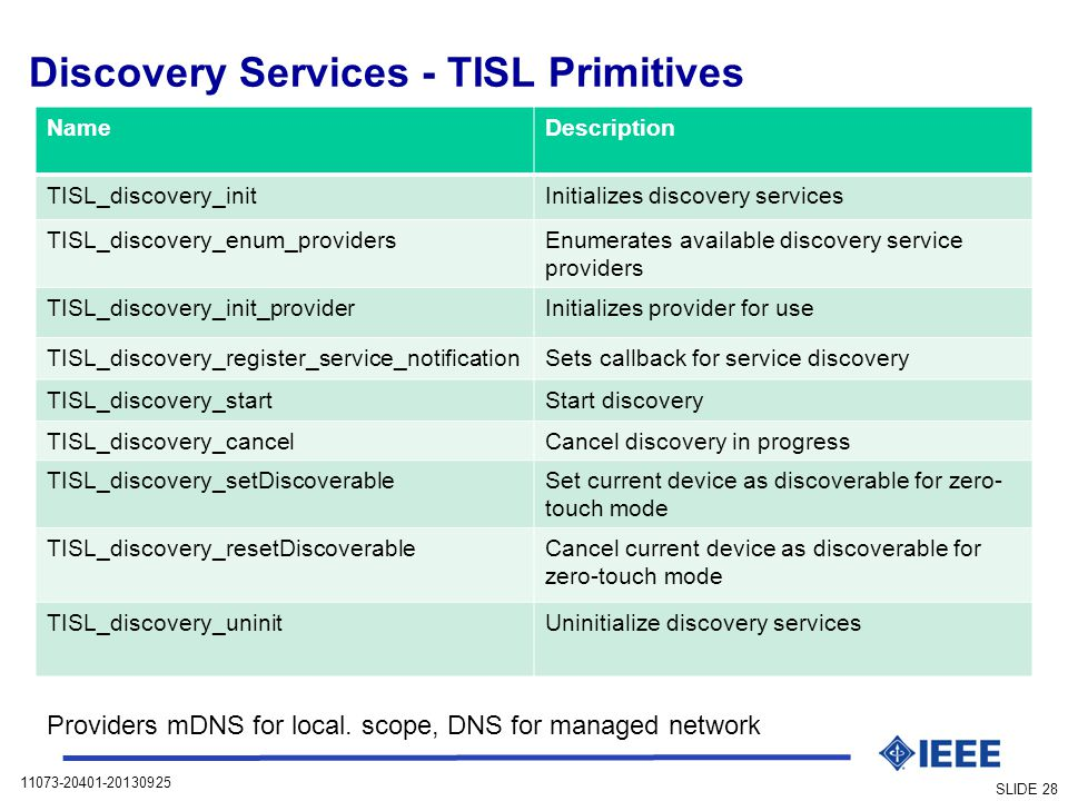 11073-20401-20130925 SLIDE 28 Discovery Services - TISL Primitives NameDescription TISL_discovery_initInitializes discovery services TISL_discovery_enum_providersEnumerates available discovery service providers TISL_discovery_init_providerInitializes provider for use TISL_discovery_register_service_notificationSets callback for service discovery TISL_discovery_startStart discovery TISL_discovery_cancelCancel discovery in progress TISL_discovery_setDiscoverableSet current device as discoverable for zero- touch mode TISL_discovery_resetDiscoverableCancel current device as discoverable for zero-touch mode TISL_discovery_uninitUninitialize discovery services Providers mDNS for local.