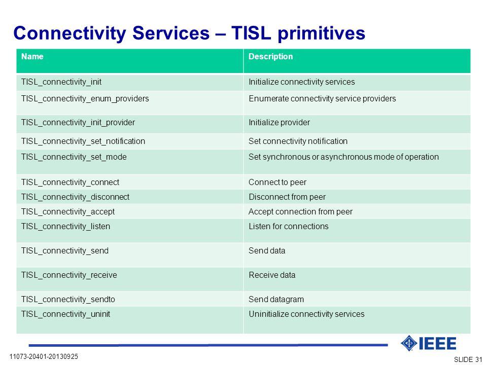 11073-20401-20130925 SLIDE 31 Connectivity Services – TISL primitives NameDescription TISL_connectivity_initInitialize connectivity services TISL_conn