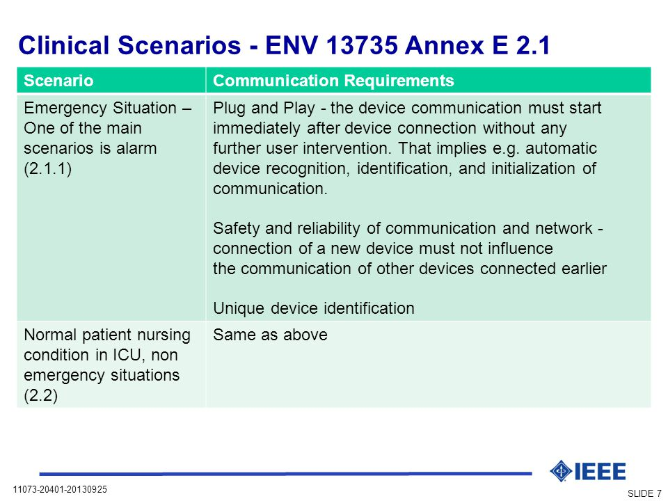11073-20401-20130925 SLIDE 7 Clinical Scenarios - ENV 13735 Annex E 2.1 ScenarioCommunication Requirements Emergency Situation – One of the main scenarios is alarm (2.1.1) Plug and Play - the device communication must start immediately after device connection without any further user intervention.