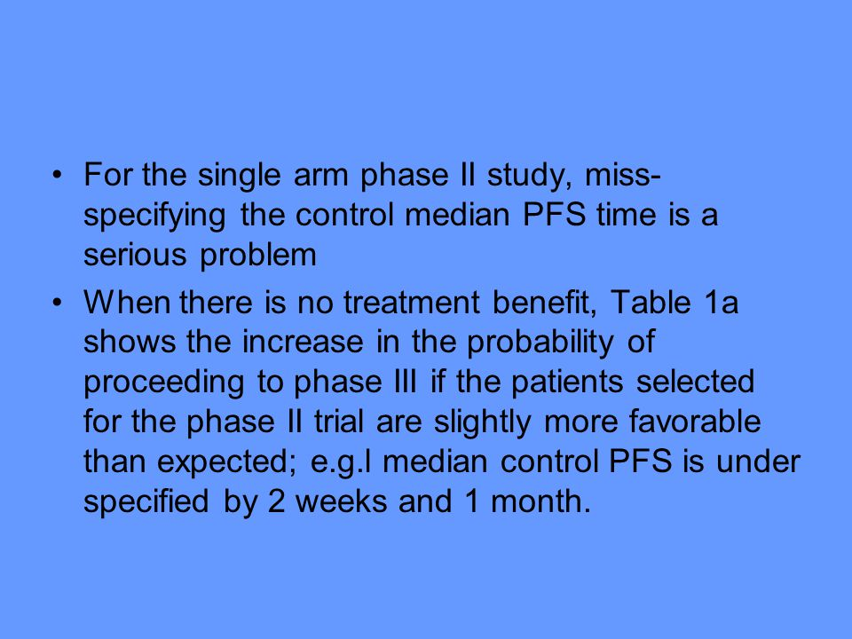 For the single arm phase II study, miss- specifying the control median PFS time is a serious problem When there is no treatment benefit, Table 1a shows the increase in the probability of proceeding to phase III if the patients selected for the phase II trial are slightly more favorable than expected; e.g.l median control PFS is under specified by 2 weeks and 1 month.
