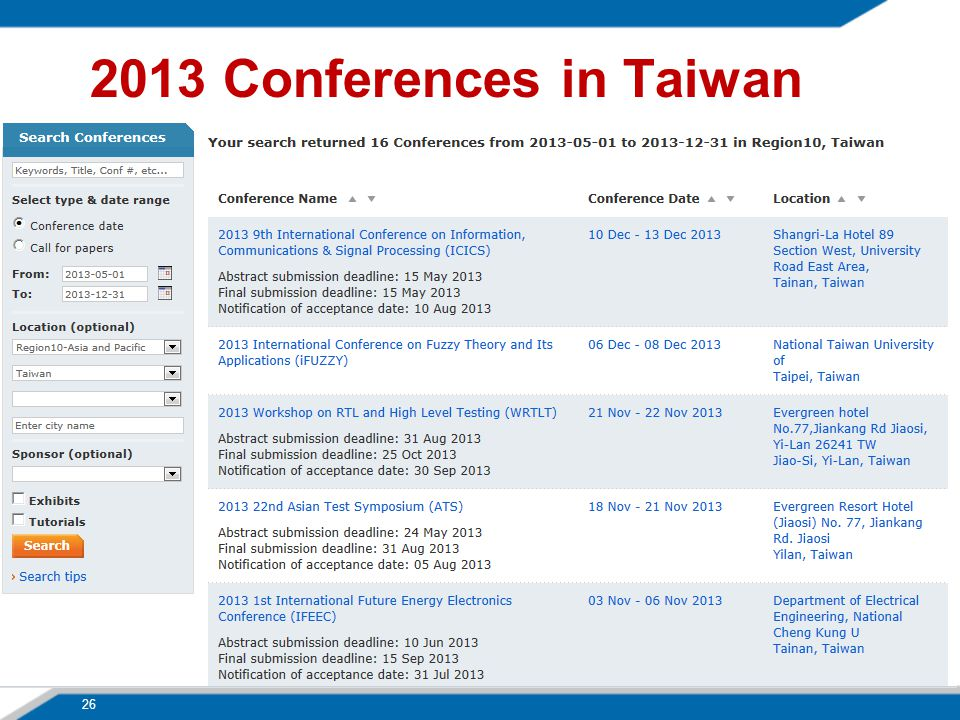 26 2013 Conferences in Taiwan