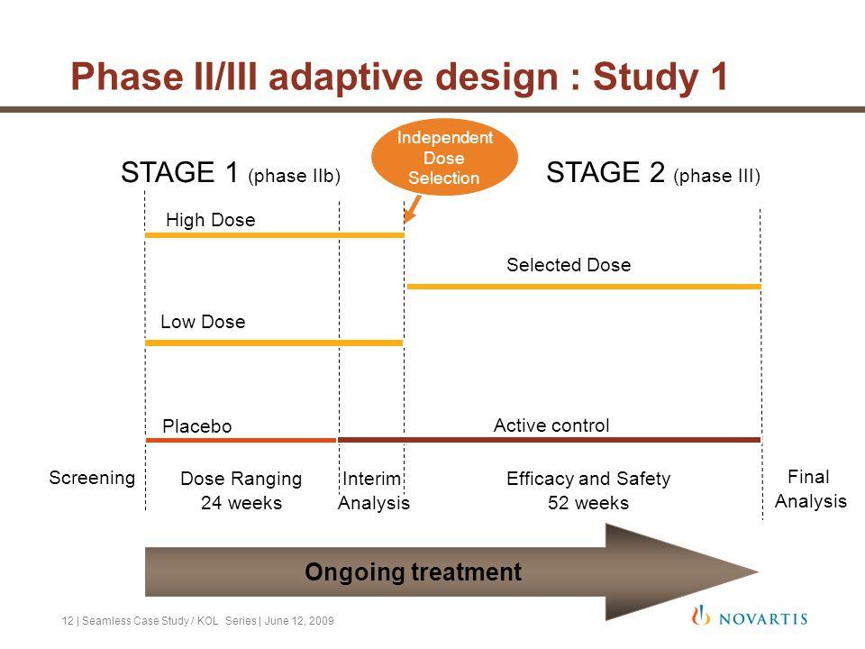 12   Seamless Case Study / KOL Series   June 12, 2009 High Dose Low Dose Placebo Selected Dose Active control Dose Ranging 24 weeks Screening Interim