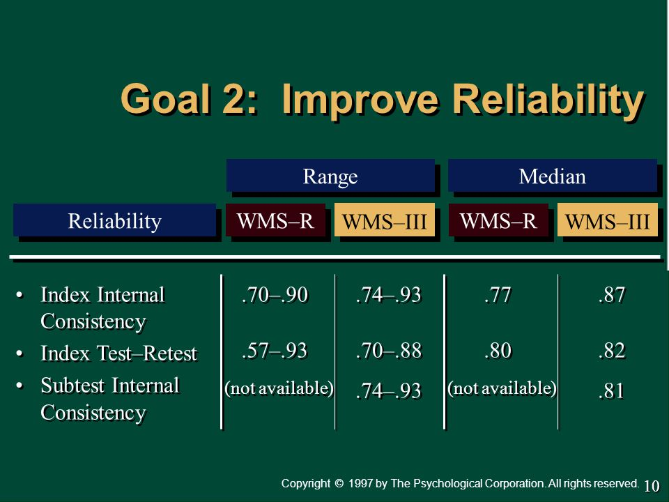 Copyright 1997 by The Psychological Corporation. All rights reserved. © Goal 2: Improve Reliability Reliability Index Internal Consistency Index Test–