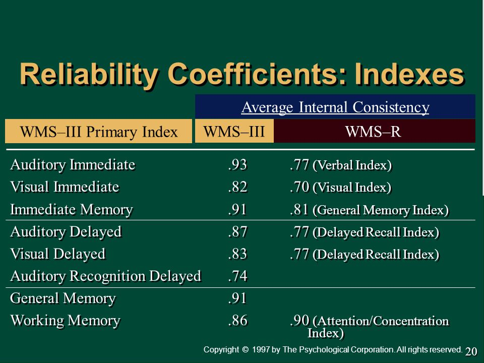 Copyright 1997 by The Psychological Corporation. All rights reserved. © Reliability Coefficients: Indexes WMS–III Primary Index WMS–RWMS–III Average I