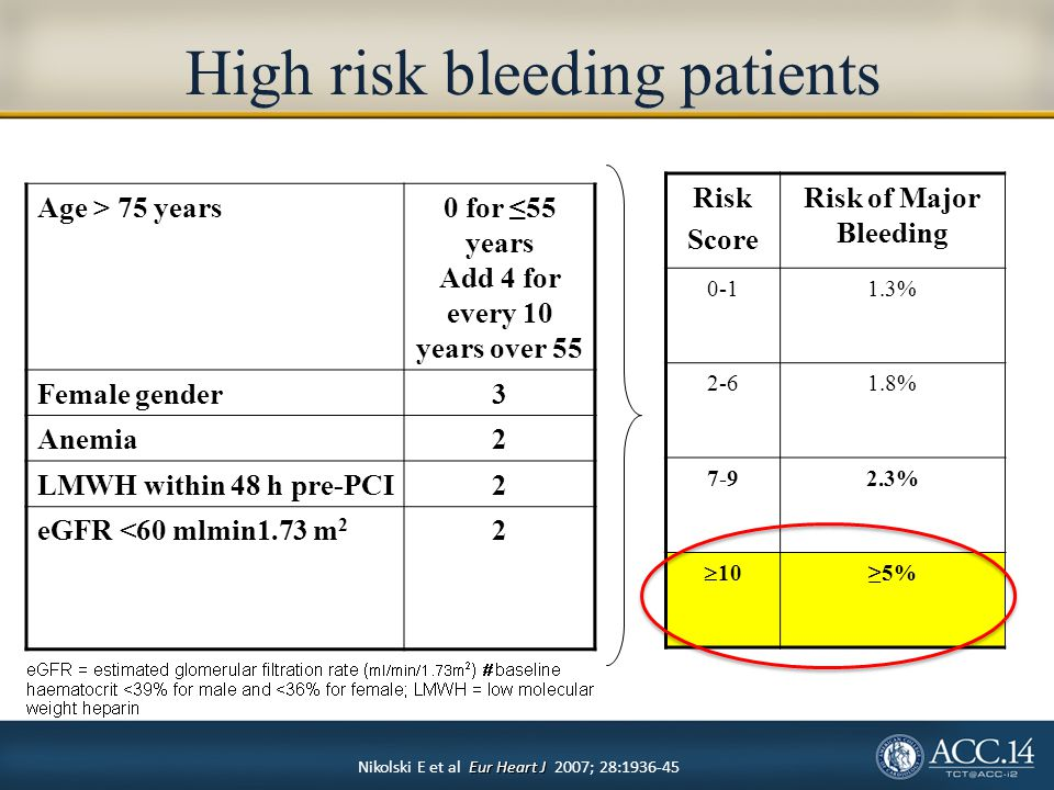 Background  At present there is a lack of prospective clinical trial assessing the safety and the efficacy of bivalirudin compared with UFH in the subset of patients exposed to high risk of bleeding.