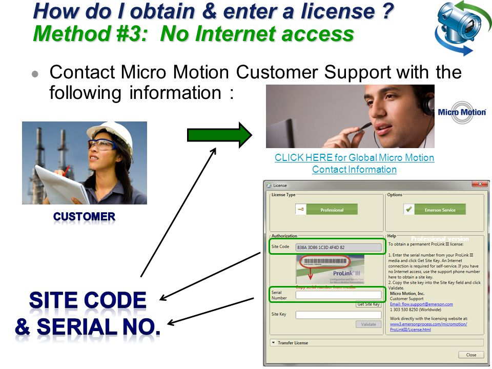 How do I obtain & enter a license ? Method #3: No Internet access Contact Micro Motion Customer Support with the following information : CLICK HERE fo