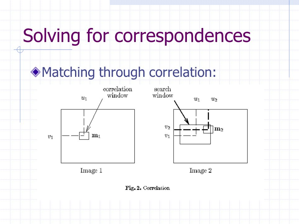 Solving for correspondences Matching through correlation: