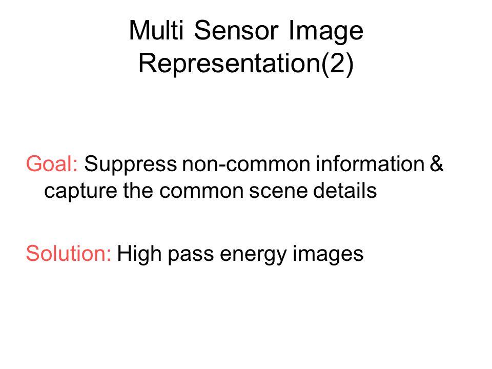 Multi Sensor Image Representation(2) Goal: Suppress non-common information & capture the common scene details Solution: High pass energy images