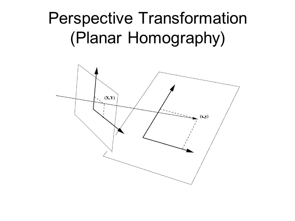 Perspective Transformation(2) (x o,y o,z o )  world coordinates (x i,y i )  image coordinates Flat plane tilted with respect to the camera requires Projective Transformation