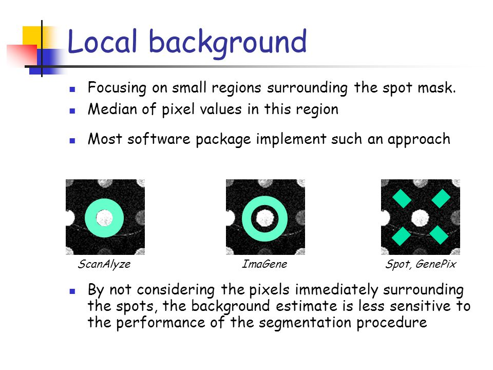Local background Focusing on small regions surrounding the spot mask. Median of pixel values in this region Most software package implement such an ap